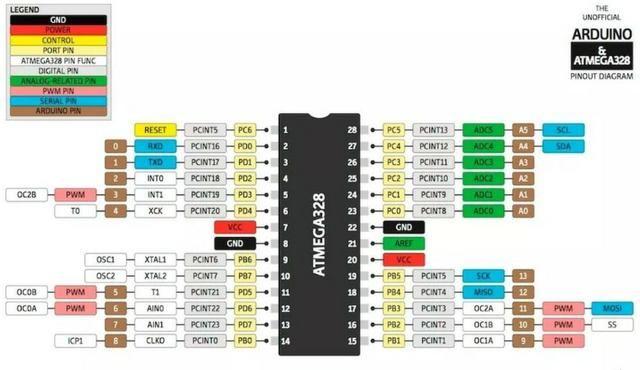COD-AM241 Kit Arduino Atmega328 Bootloader Capacitor E Cristal Arduino Automação Robot - Foto 2