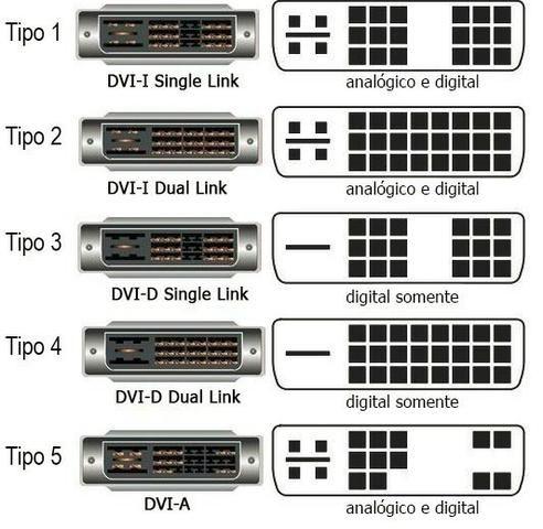 Conversor de Vídeo DVI-D para VGA - Foto 4