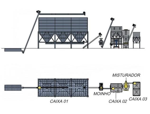 Fábrica de Ração Compacta 04 - Foto 4