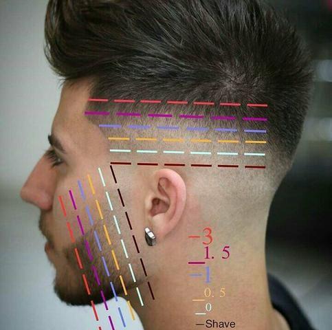 Preciso de Barbeiro Profissional para Lauro de Freitas