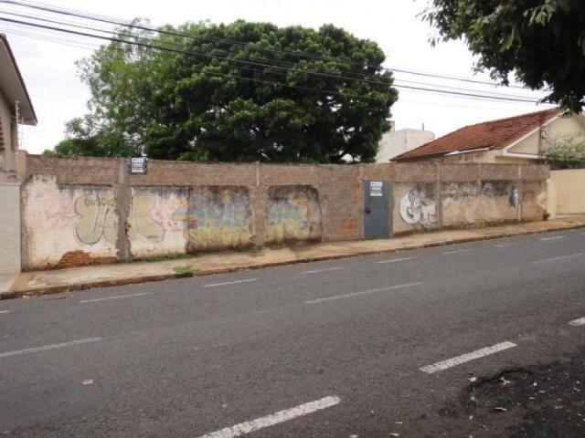 Terreno à venda em Vila santa cruz, Sao jose do rio preto cod:V5329 - Foto 2