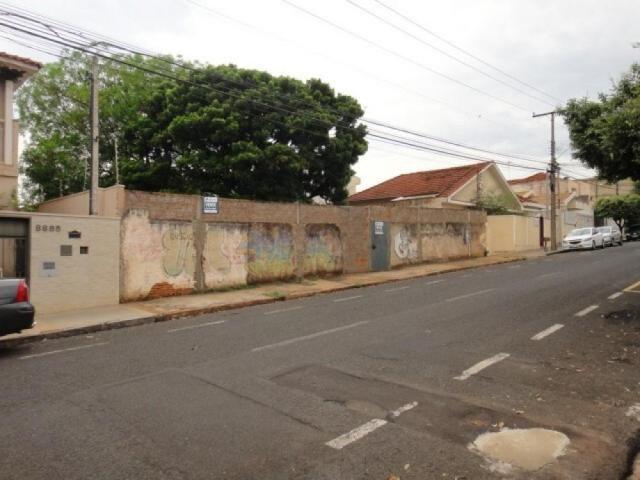 Terreno à venda em Vila santa cruz, Sao jose do rio preto cod:V5329