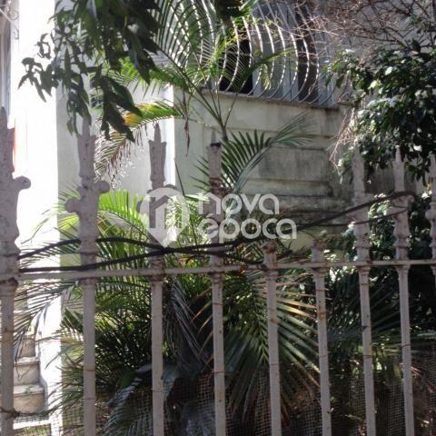 Terreno à venda em Maracanã, Rio de janeiro cod:AP0TR0979 - Foto 7