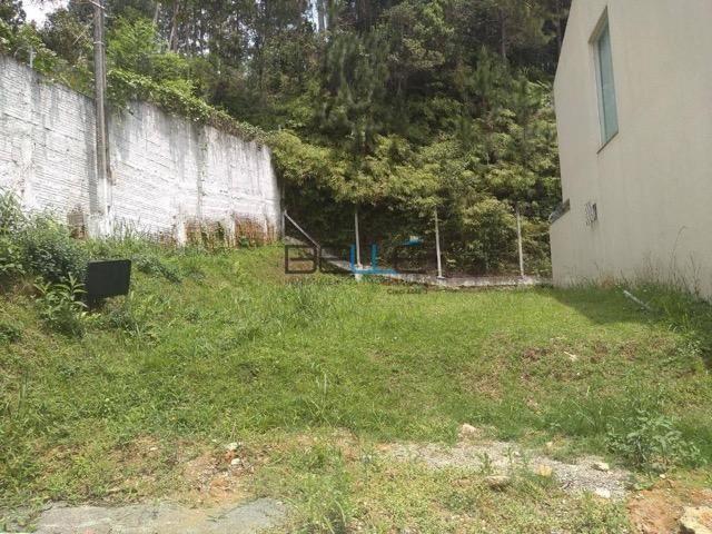 Terreno em condomínio- Camboriú