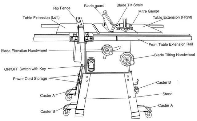 Serra circular (cabinet saw), Hitachi C10FL