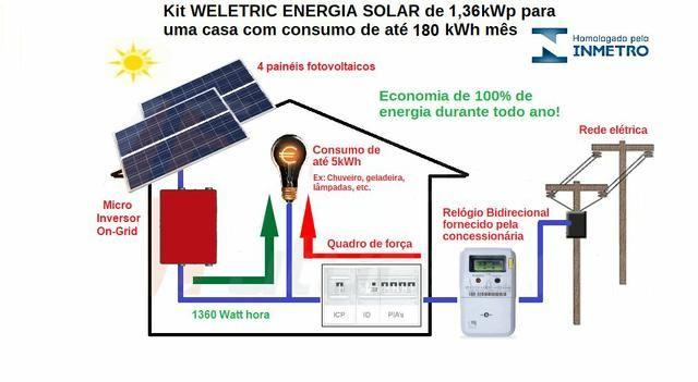 Kit completo de energia solar - Foto 2