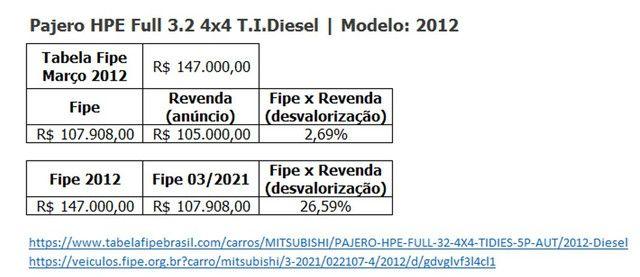 Pajero Full HPE Full 3.2 4×4 T.I.Dies. 2012 - Foto 3