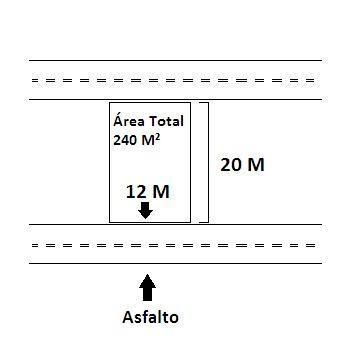 Lote urbano próx. ao centro Santa Maria de Jetibá