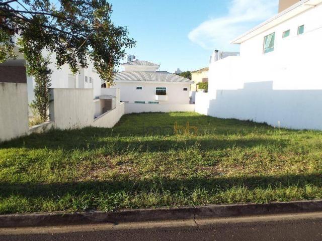 Terreno residencial à venda, Condomínio Sunset Village, Sorocaba - TE0107.