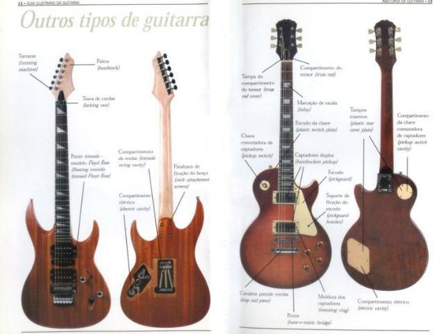 Aulas de Guitarra e Violão Iniciantes e Intermediários - Foto 2
