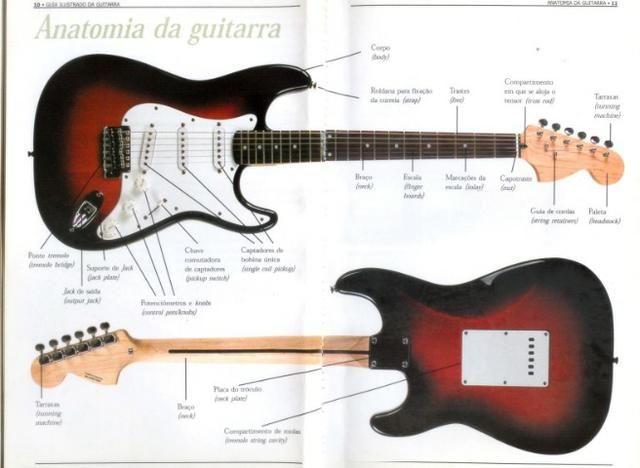Aulas de Guitarra e Violão Iniciantes e Intermediários - Foto 3
