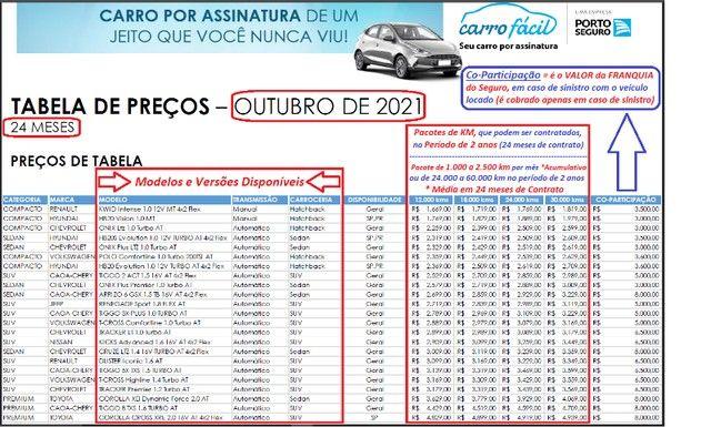 Audi Q3 2021-(Apenas R$ 143.990,00 e com Cashback Leia o anúncio) - Foto 3