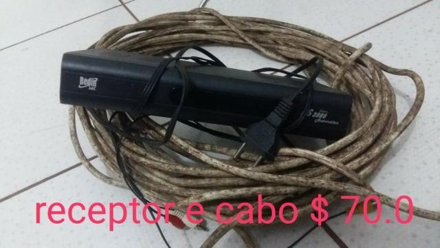 Receptor e Cabo Cacoal