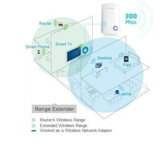 Repetidor De Sinal Wireless Tp-link 850re 300mbp - Foto 3