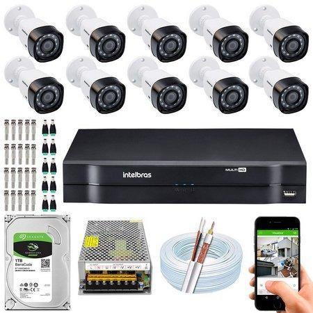 Câmeras, Alarmes e Serviços
