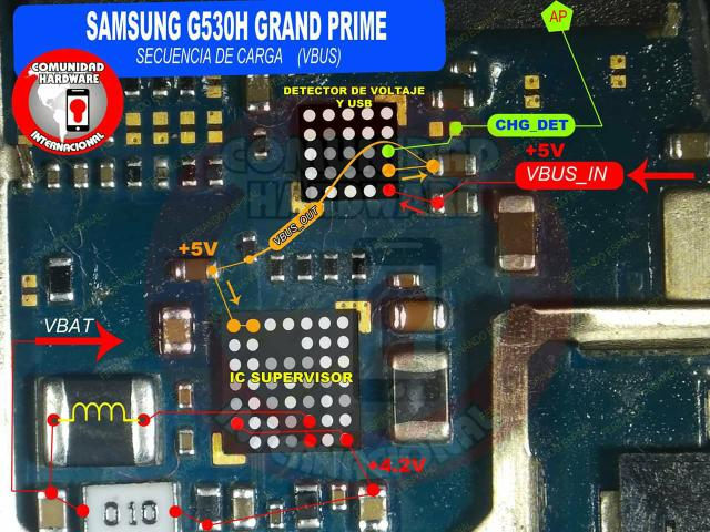 Assistência Tecnica e cessórios para Xiaomi ,Samsung ,Motorola e LG - Foto 4