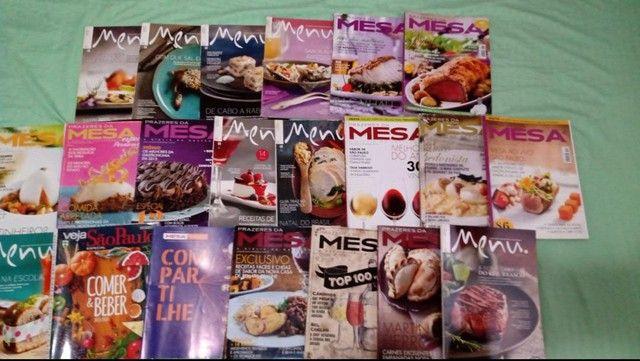 Menu - Revistas Gastronômicas
