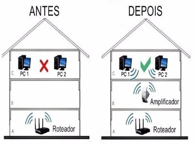 No.Precinho-Repetidor Sinal Wifi com Wps - Foto 4