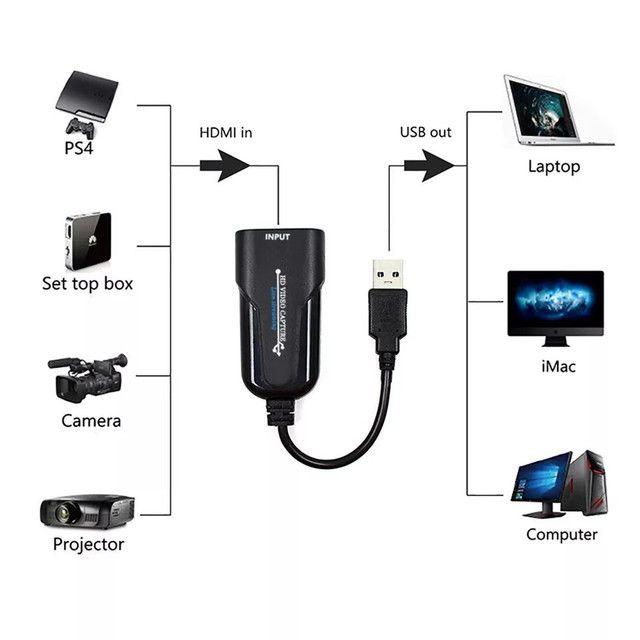 Placa Captura HDMI x USB 3.0 - Foto 4