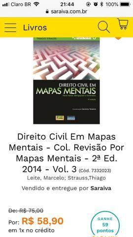Direito Civil Mapas Mentais - Foto 2