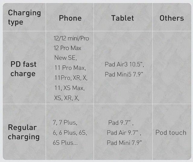 Cabo USB-C / Lightning (Compatível com Iphone) - Foto 5