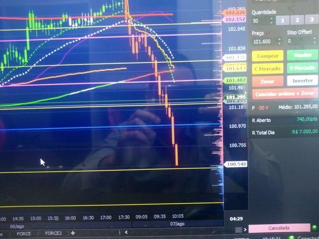 Curso para aprender a operar na bolsa de valores