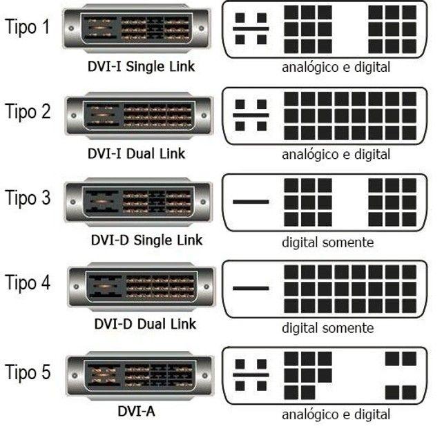 Conversor de Vídeo DVI-D para VGA - Foto 5