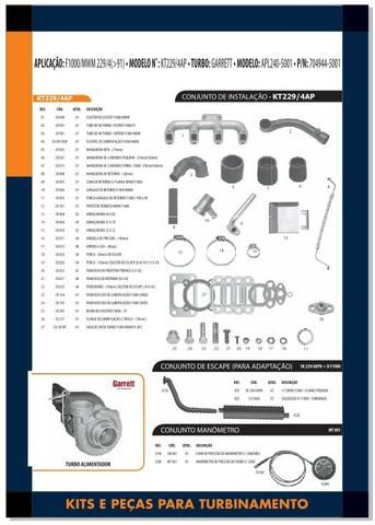 Kit Turbina F1000