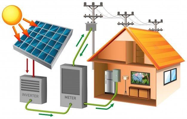 Energia Solar - faça seu orçamento 44 9  * - Foto 4