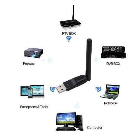 Placa de rede sem fio mini usb wifi adaptador lan wi-fi receptor