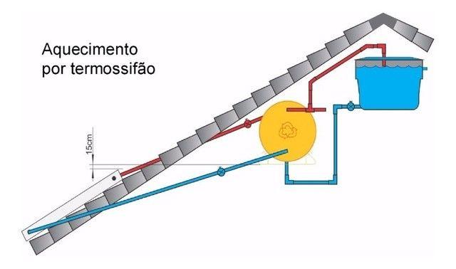 Kit Aquecedor Solar-Reservatório Térmico / Boiler 1000 Litros Nível - Entrega Grátis - Foto 3