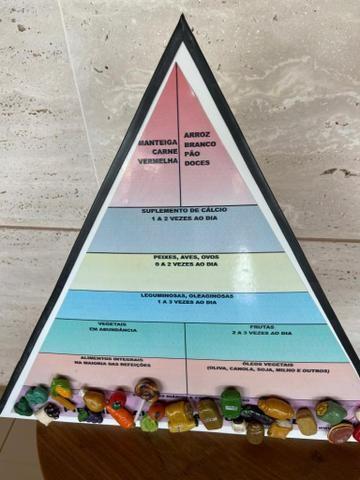 Pirâmide nutricional tridimensional - Nutrivida