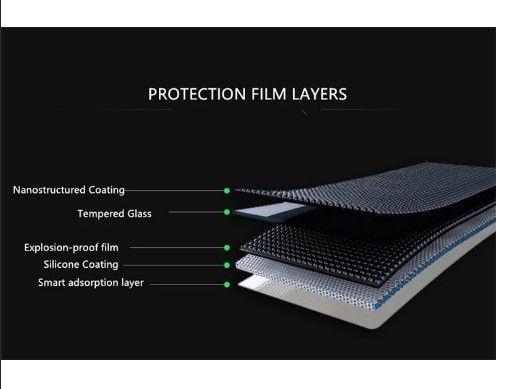 Película de Vidro Temperado Para Lenovo Tab P11 PRO 11.5 - Foto 2