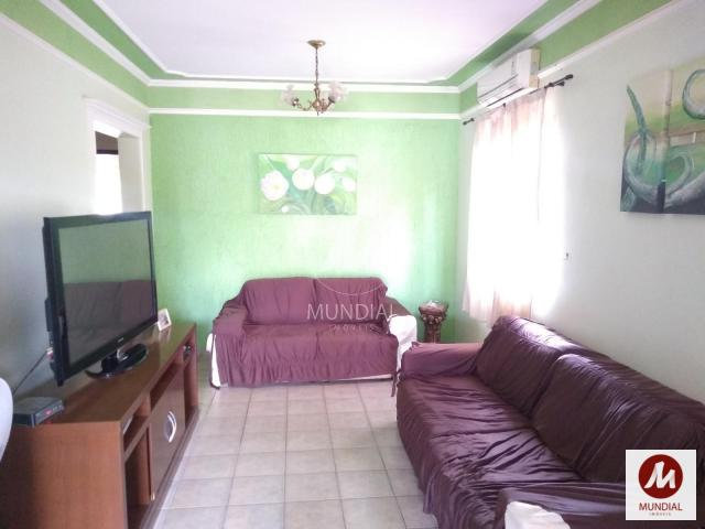 Casa de condomínio à venda com 3 dormitórios em Jd manoel penna, Ribeirao preto cod:59717
