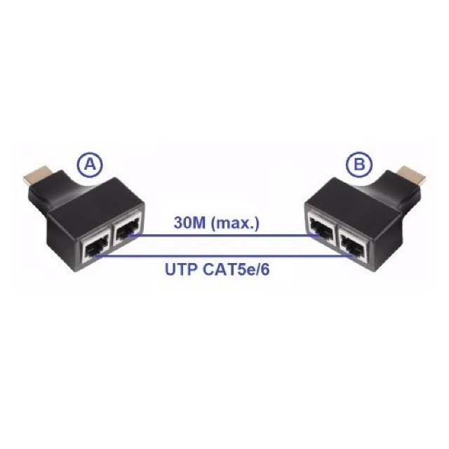 (WhatsApp) hdmi extender by cat-5e/6 cable 30m