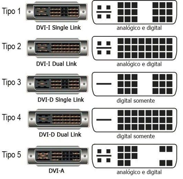 Adaptador DVI-I x VGA - Foto 3