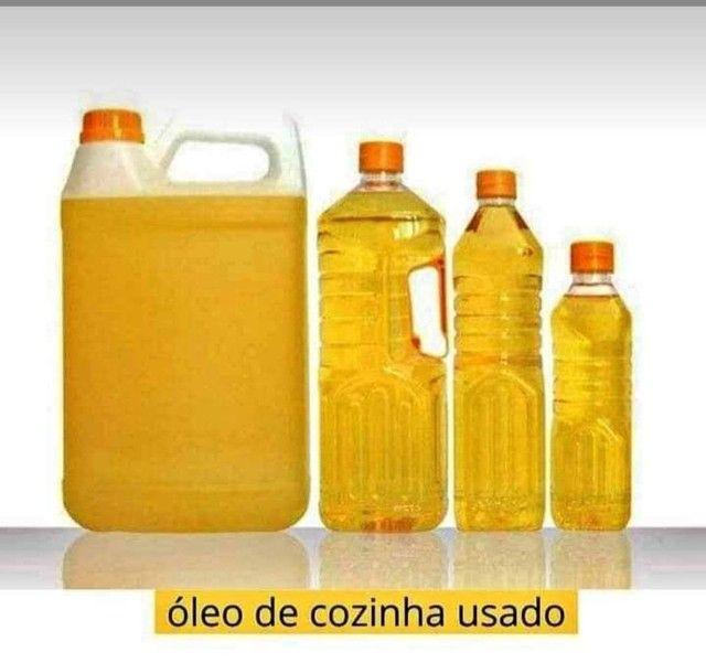 Óleo e gordura usado