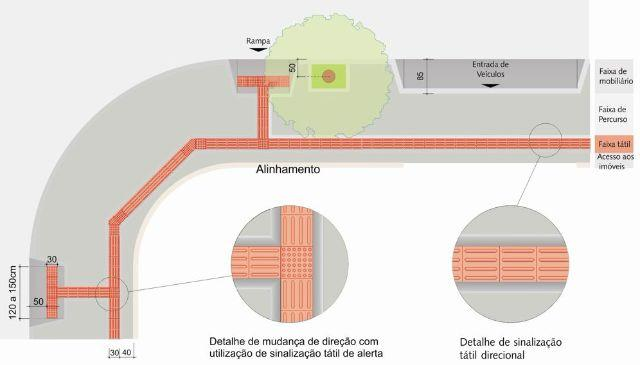 Piso Tátil - Instalação e reforma de calçadas menor preço