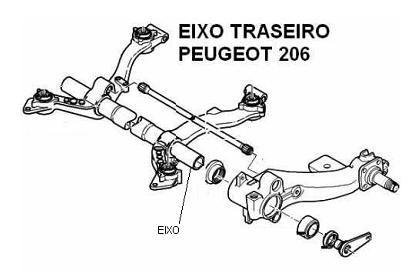 Peugeot 307 Fuse Box Diagram on discussion t4558 ds628422