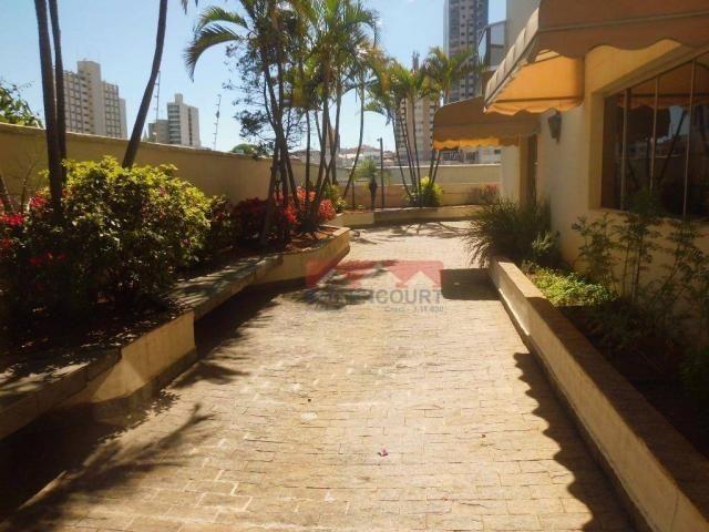 Apartamento residencial para locação, Centro, Jundiaí. - Foto 11