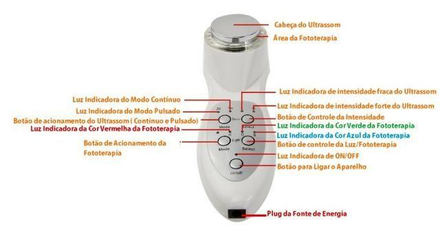 Ultra Som Fisioterapia 3 Mhz Portatil Fototerapia Massageador Facial Com Fototerapia LED - Foto 4