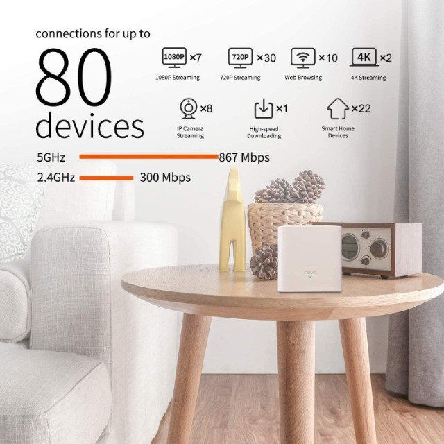 Roteador Wi-fi Mesh Com 3 Gigabit Dual Band Mw5c Branco - Foto 4