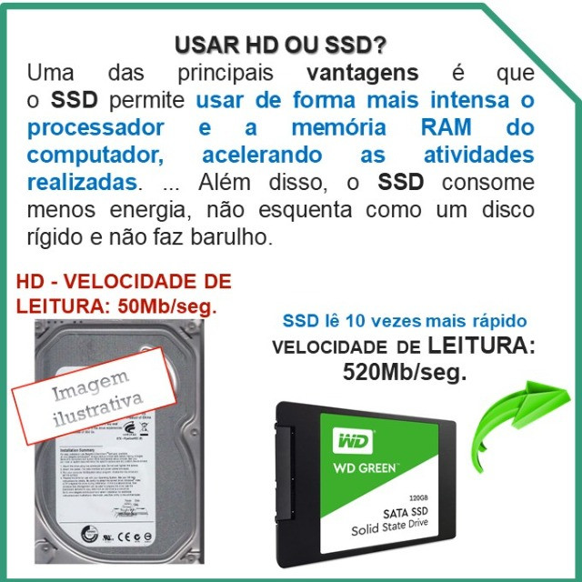 SSD Wd-Green 120giga SATA - Novo - Original - Foto 2