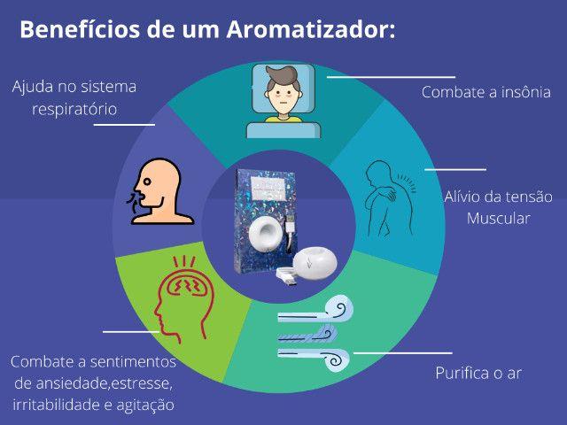 Aromatizador Elétrico Difusor Portátil Usb Porcelana - Foto 2
