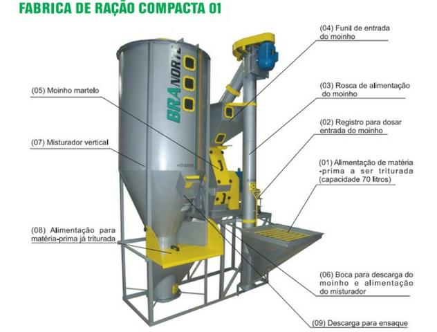 Fabrica de Ração Compacta 01 - Foto 3