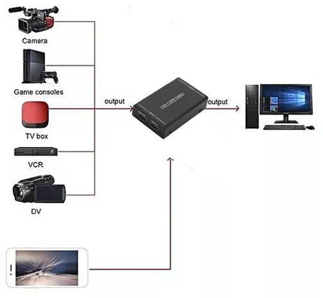 Placa De Captura Hdmi Usb 3.0 1080 Full Hd Live Streaming - Foto 5