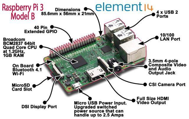 Raspberry Pi3 Pi 3 Quadcore 1.2ghz Wi-fi Bluetooth HDMI- Loja Natan Abreu - Foto 2