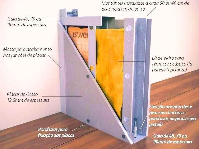 Gesso Drywall - Paredes (divisórias), Forro em Gesso Acartonado
