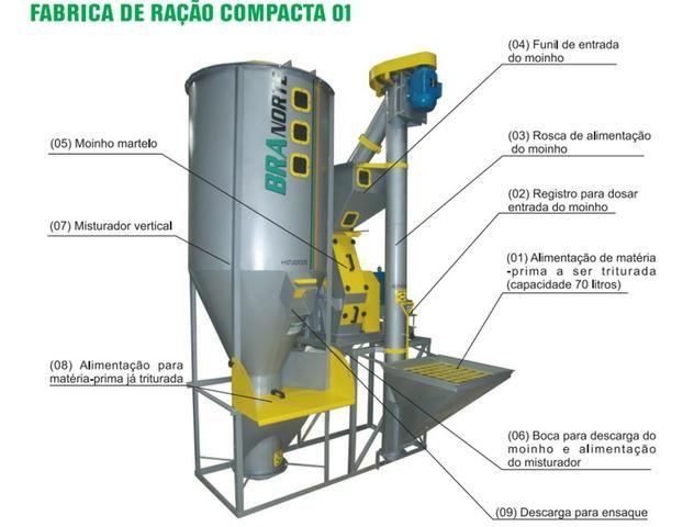 Fábrica de Ração Compacta 01 - Foto 3