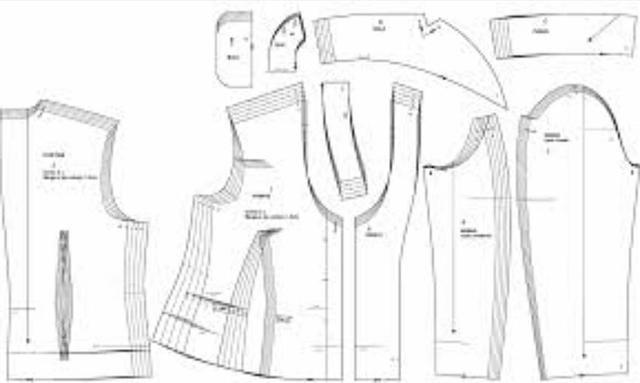 Modelagem de roupas Prontos